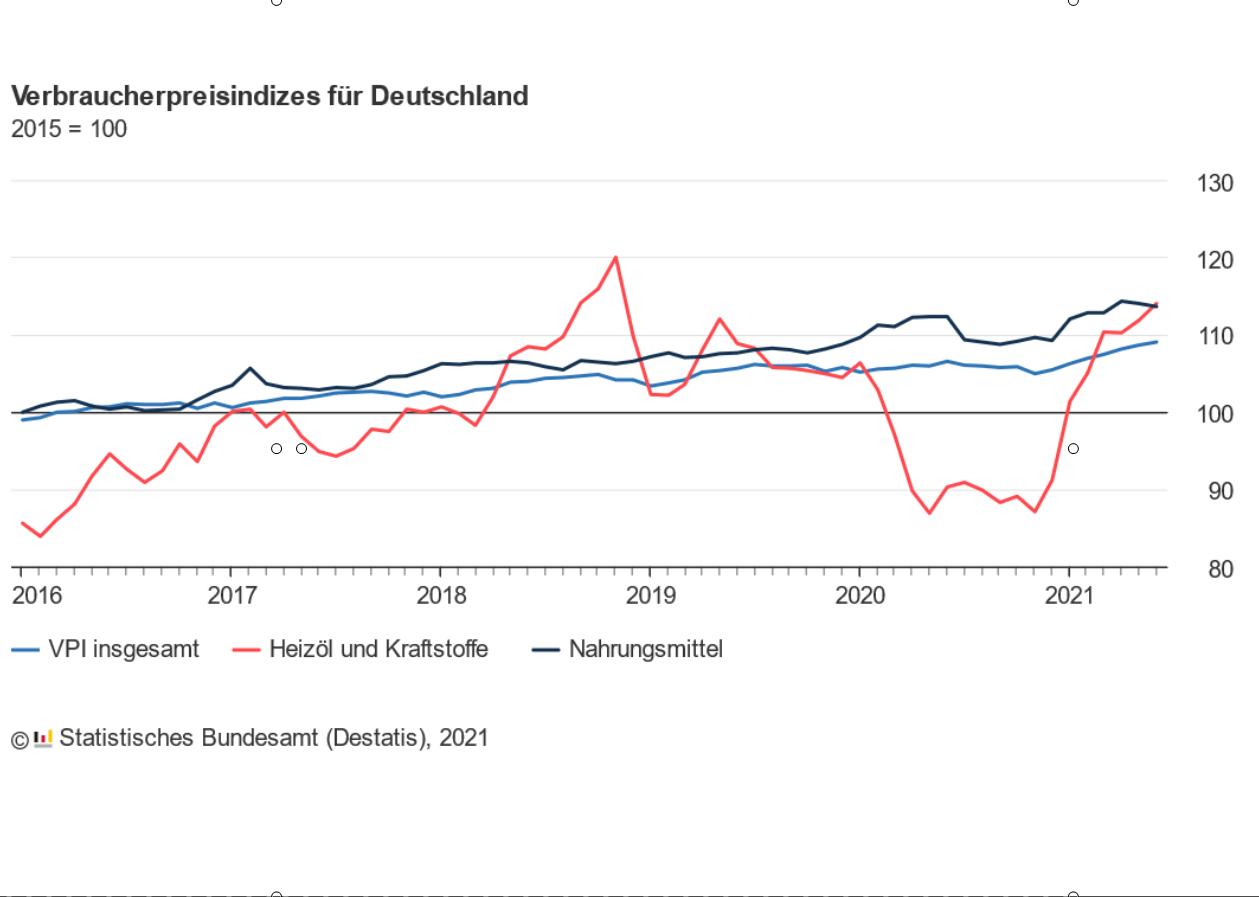 EZB: kleine Anpassungen, große Wirkung